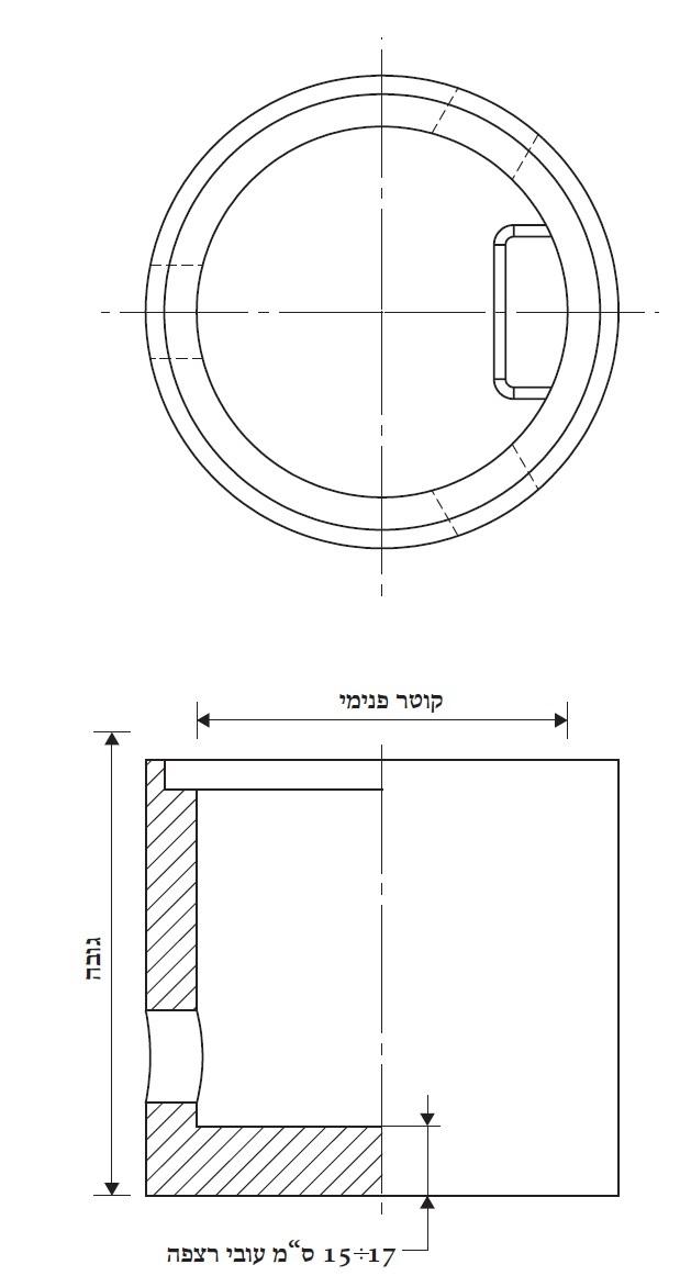 תאי בקרה עגולים - חוליות בטון גדולות לתאי בקרה